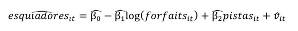 Ejemplo Omisión De Variable Relevante 1