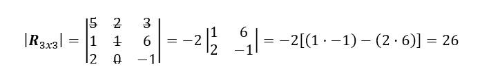 Ejemplo Práctico Regla De Laplace 1