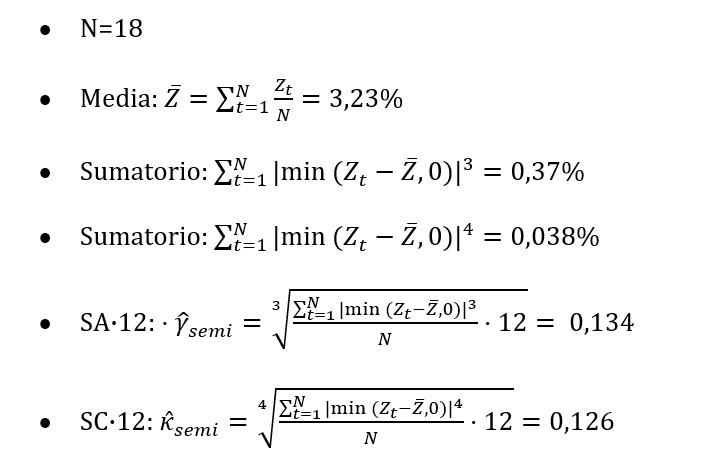 Ejemplo Semiasimetria Y Semicurtosis