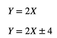 Ejemplos Función Lineal