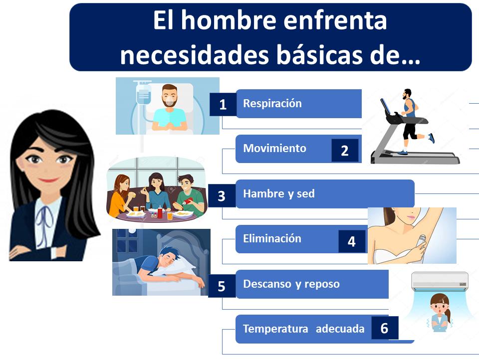 Necesidades Del Consumidor Qué Es Definición Y Concepto 2021 Economipedia