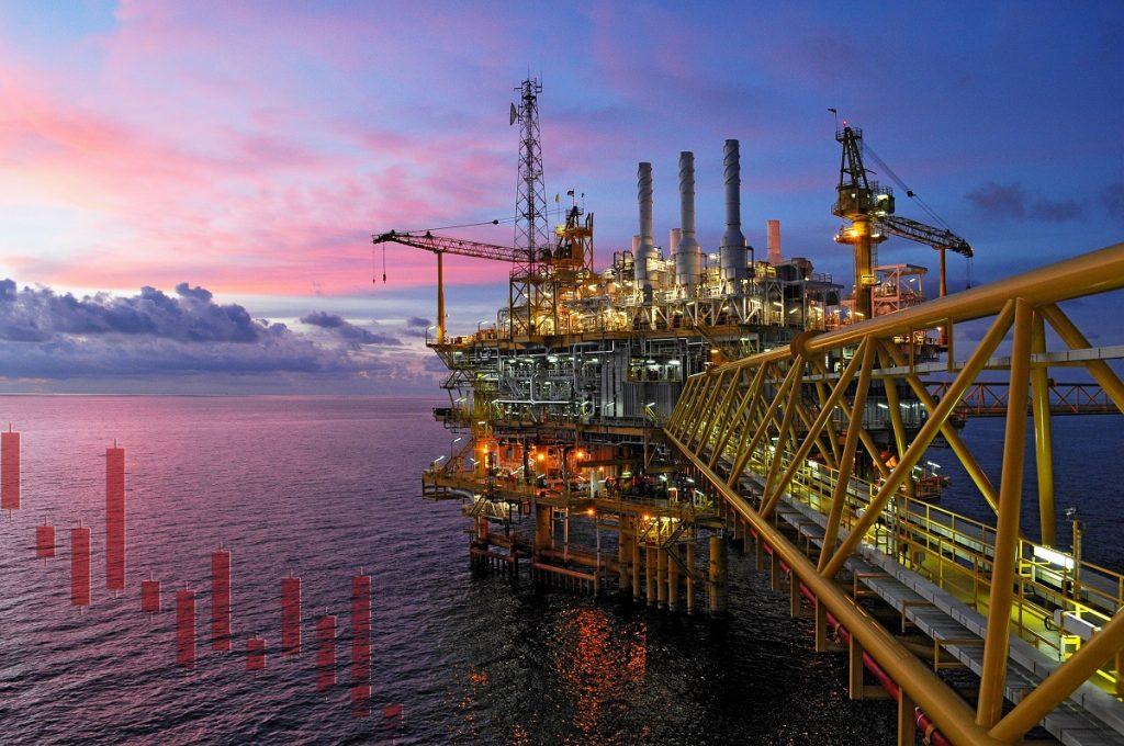 El Petróleo Wti En Precios Negativos