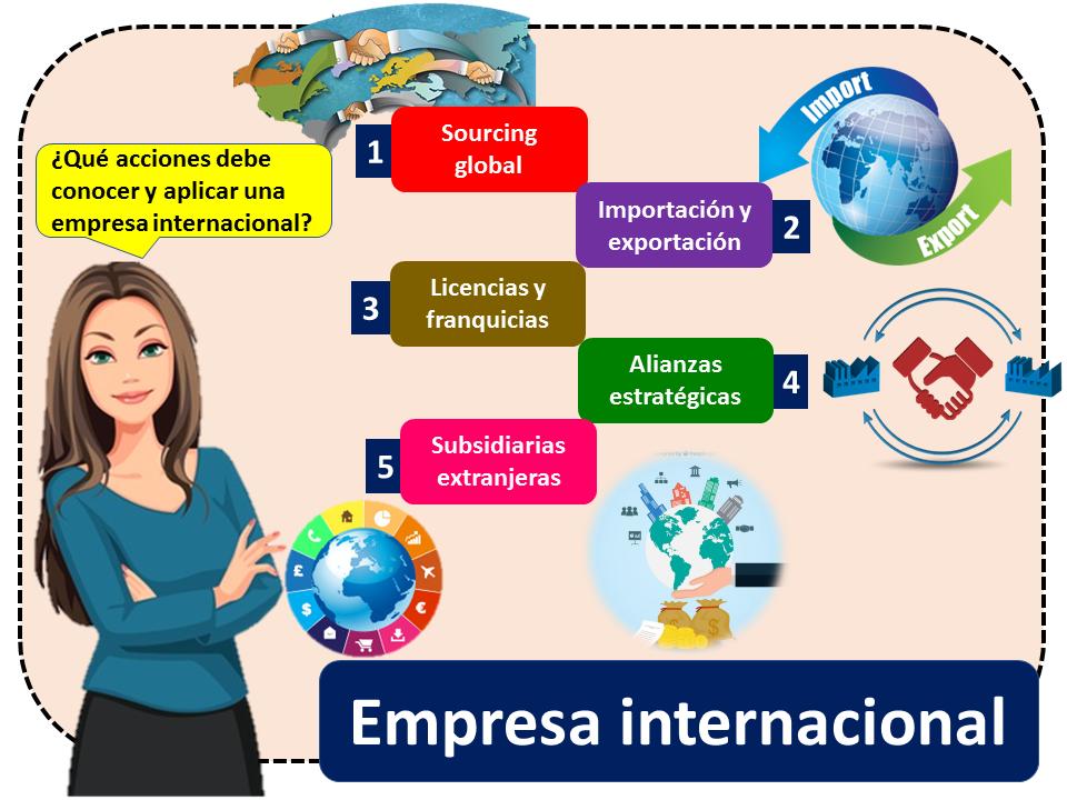 Empresa Internacional 1 1