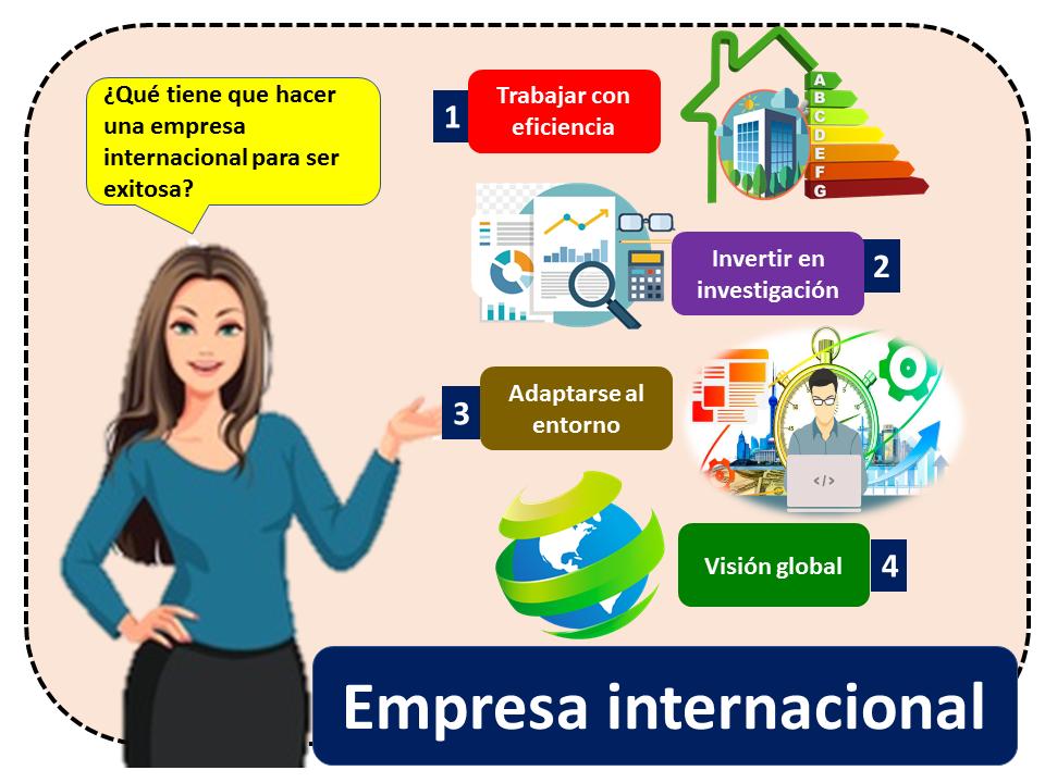 Empresa Internacional 2