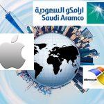 Empresas Más Grandes Del Mundo 2020