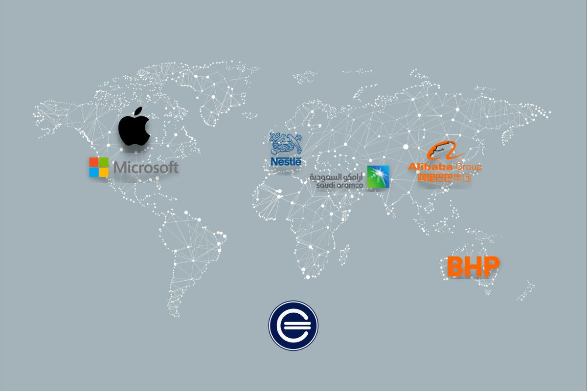 Empresas Más Grandes Del Mundo 2021