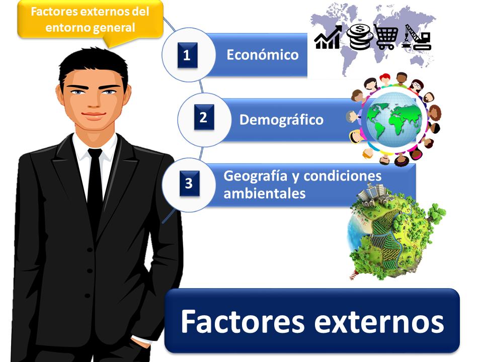 Entorno Externo 2