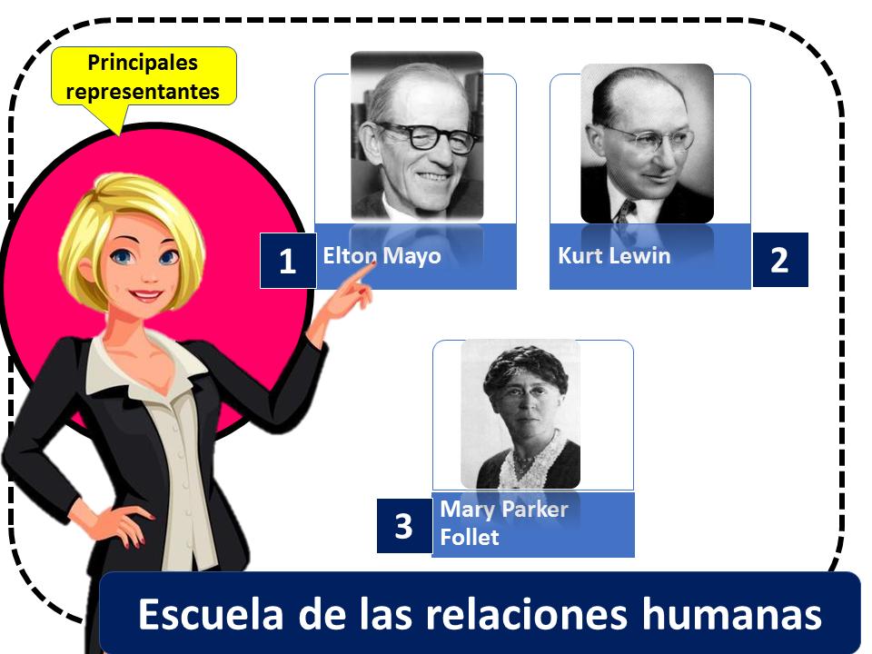 Escuela De Relaciones Humanas 2
