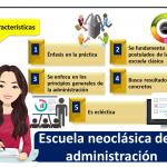 Escuela Neoclasica De Admnistracion 1