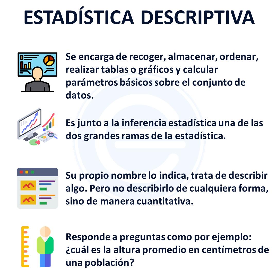 Estadistica Descriptiva Que Es Definicion Y Concepto Economipedia