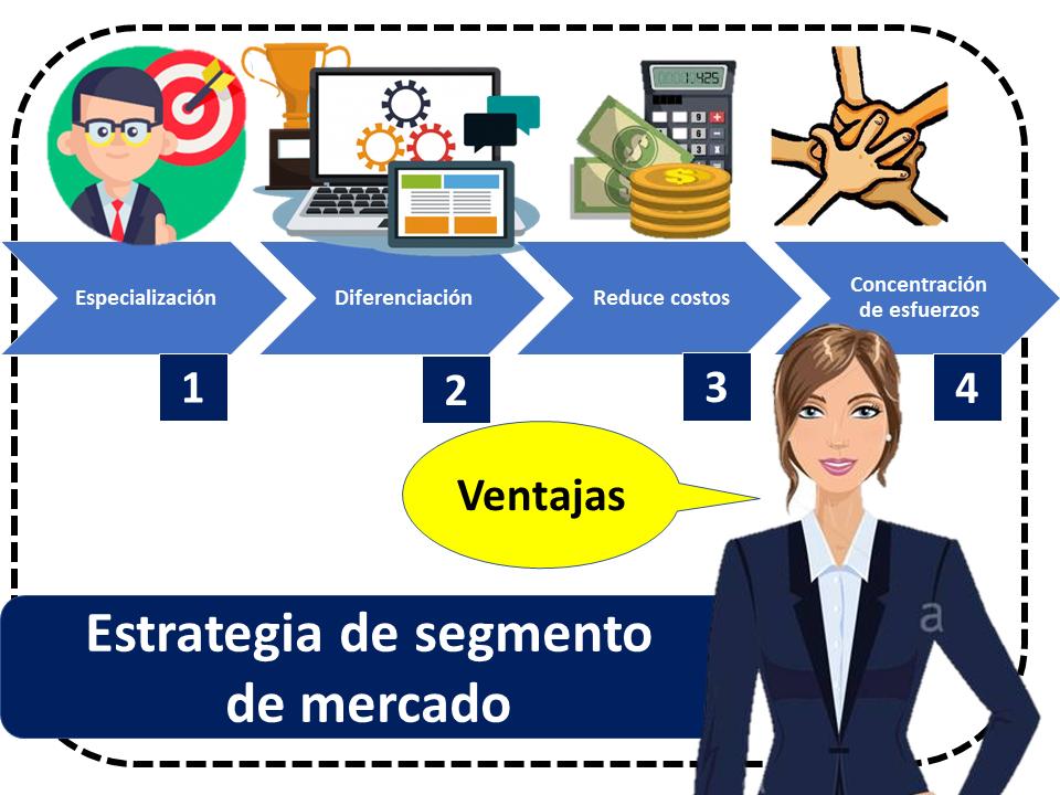 Estraategia De Segmento De Mercado Ventajas 1