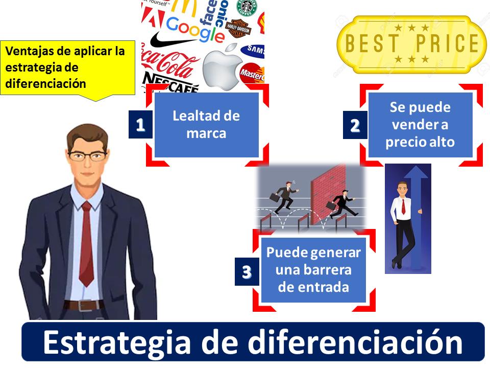 Estrategia De Diferenciación 1 1