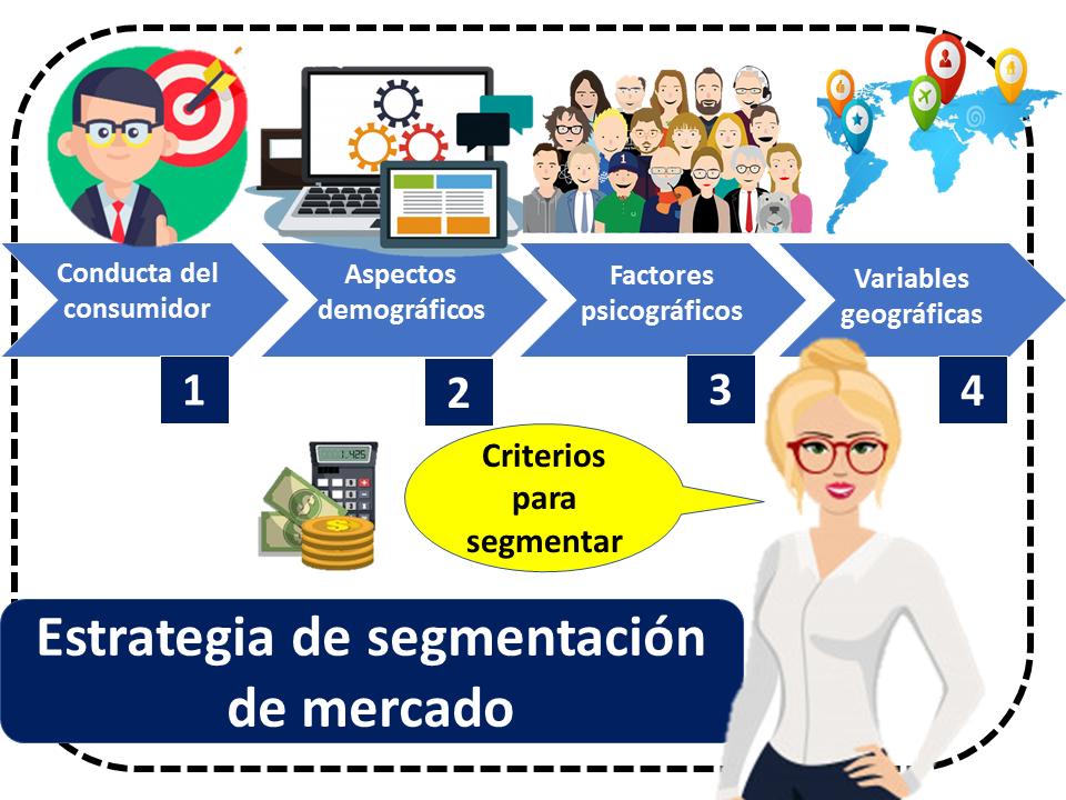 Estrategia De Segmentación De Mercado Criterios
