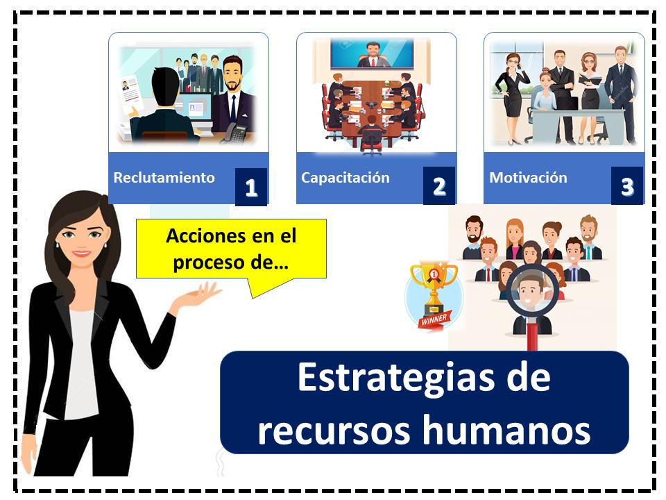 Estrategias De Recursos Humanos 1