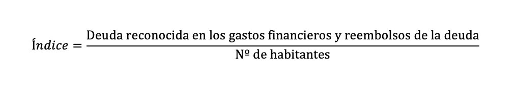 Fórmula índice De Carga Financiera
