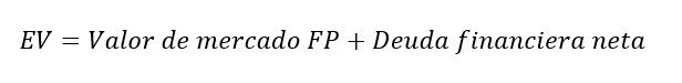 Fórmula Valor Empresa Contable