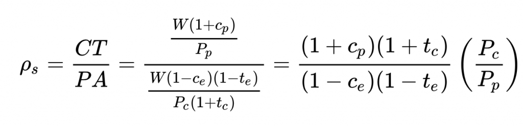 Fórmula Cuña Fiscal