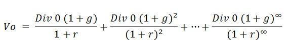 formula-modelo-de-dividendos-descontatdos