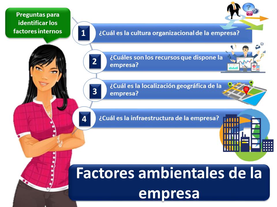 Factores Ambientales De La Empresa 1