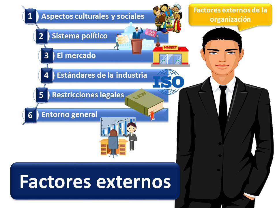 Factores Externos De Una Empresa
