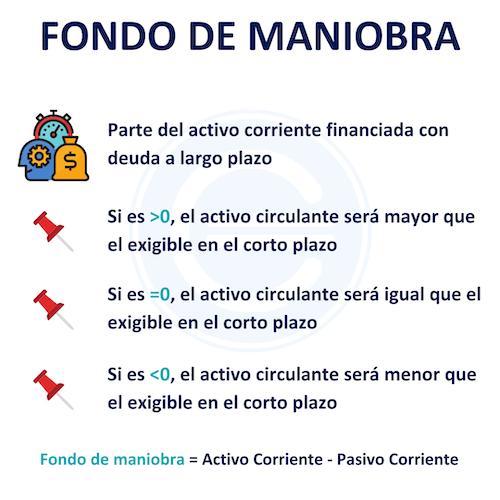 Fondo De Maniobra 1