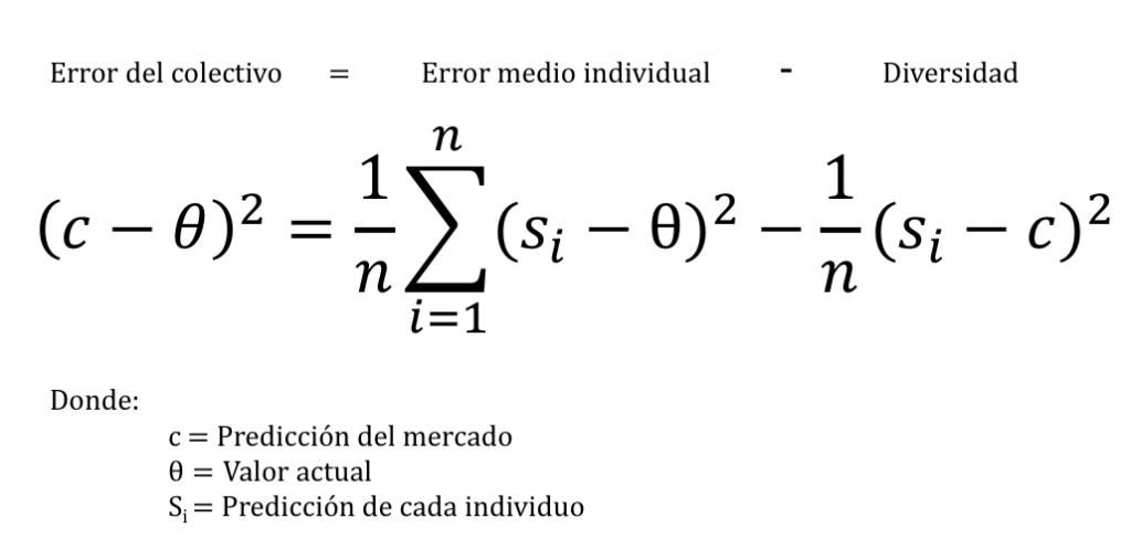 Formula Economipedia