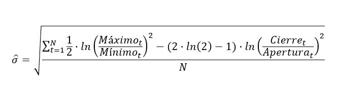 Formula Volatilidad De Parkinson 3