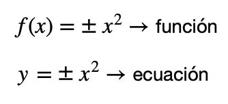 Función Y Ecuación 1