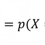 Funcion De Probabilidad De Un Dado