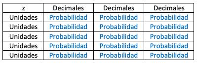 Generalización Tablas De Probabilidad
