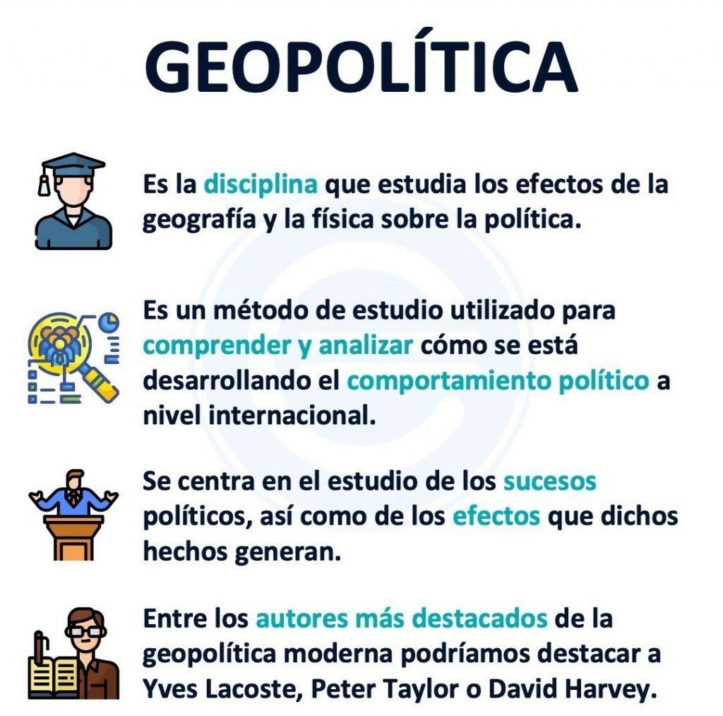 Geopolítica Qué Es
