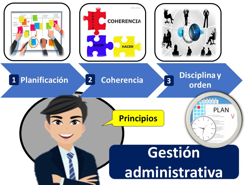 Gestion Administrativa Condiciones