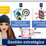 Gestion Estrategica 1