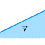 Grafica De Un Vector