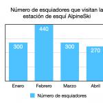 Grafico De Columnas