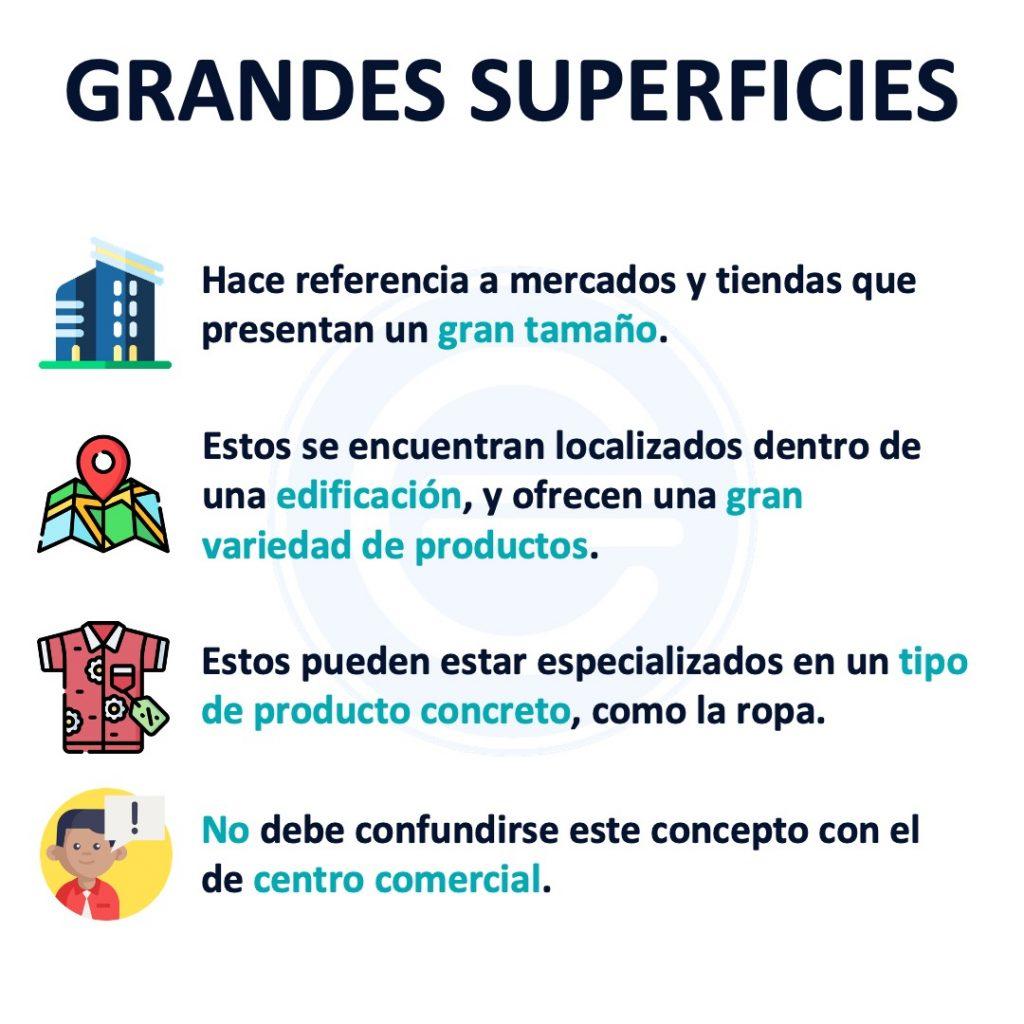 Grandes Superficies