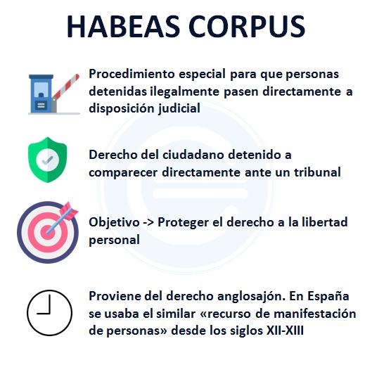 Habeas Corpus Qué Es