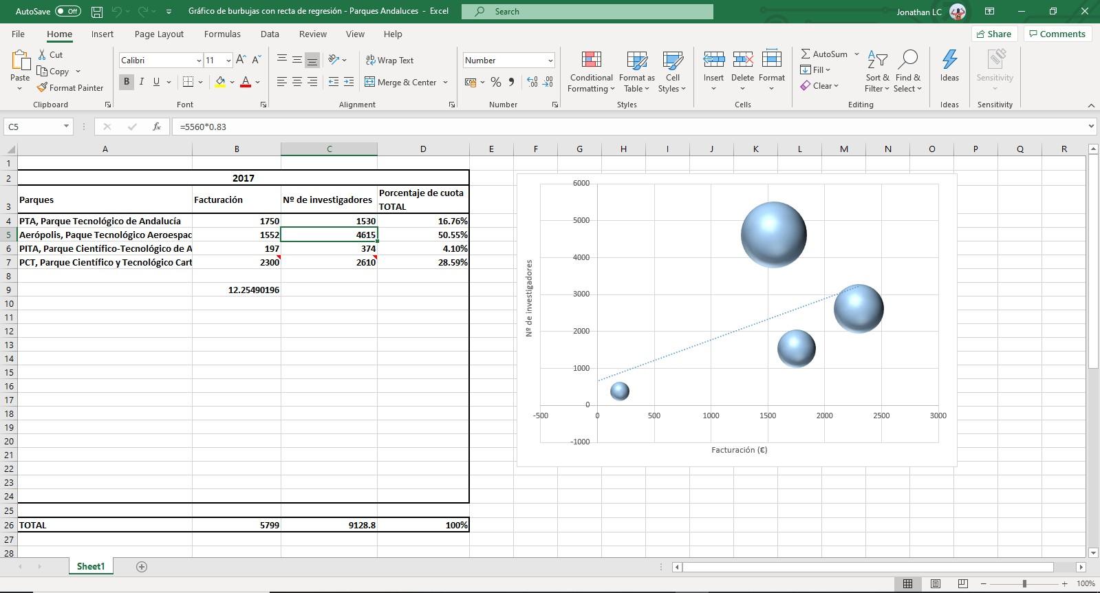 Hoja De Cálculo De Excel