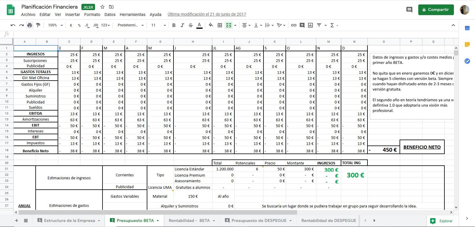 Hoja De Cálculo De Google Spreadsheets