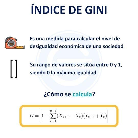 Indice De Gini 1