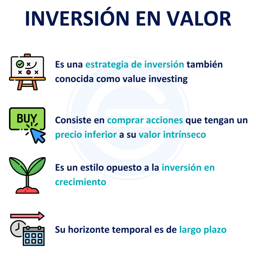 Inversion En Valor