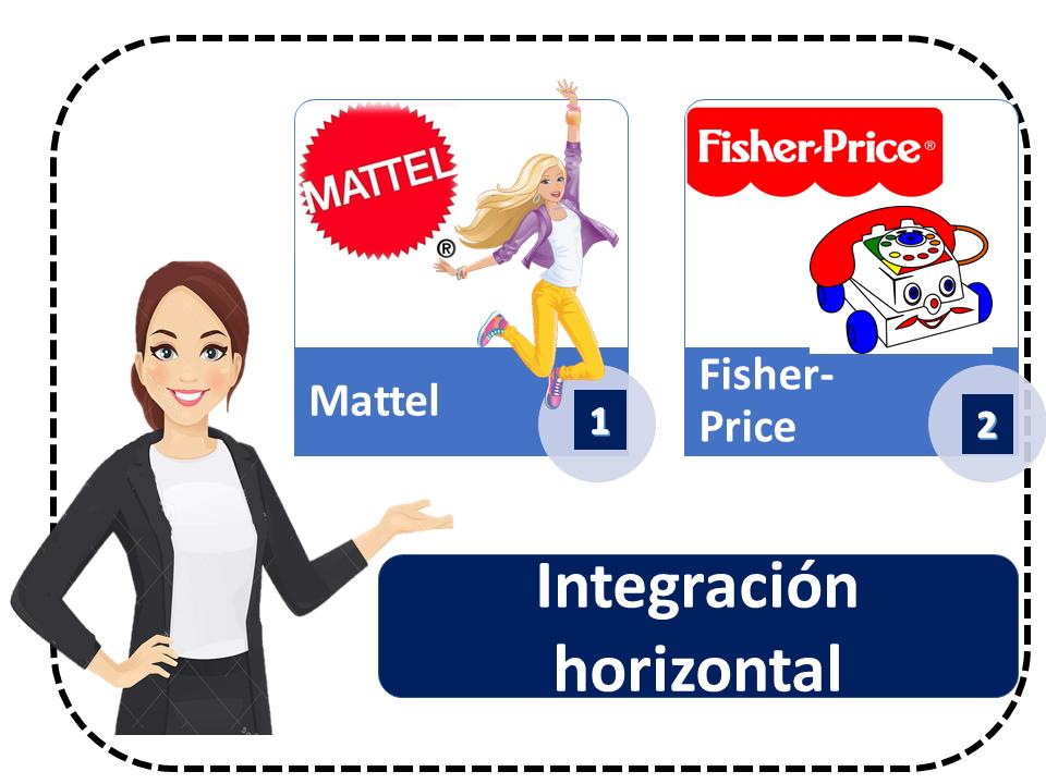 Integracion Horizontal 1