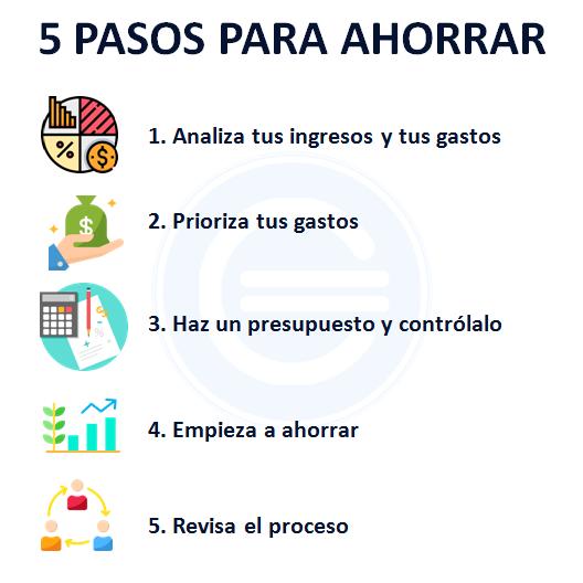 5 Pasos Para Ahorrar Con éxito