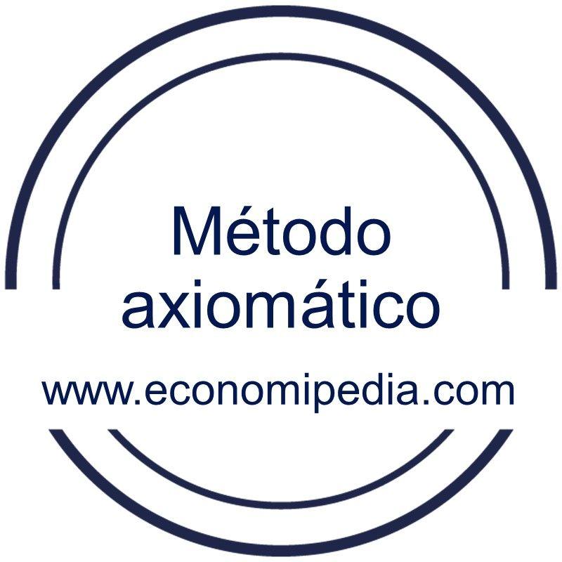 Método Axiomático