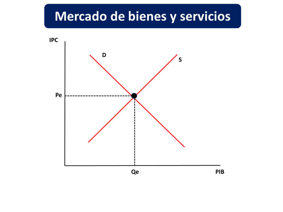 M B Y S Grafica 1