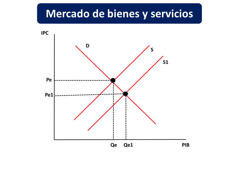 M B Y S Grafica 2