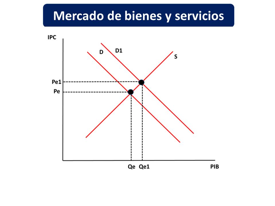 M B Y S Grafica 3