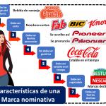 Marca Nominativa 1