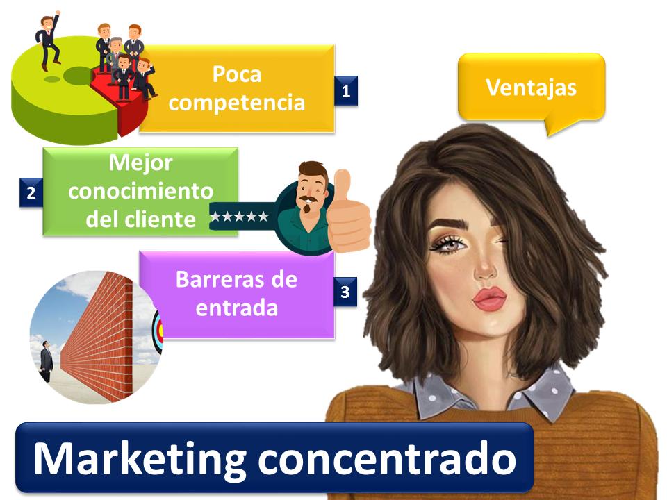 Marketing Concentrado 2