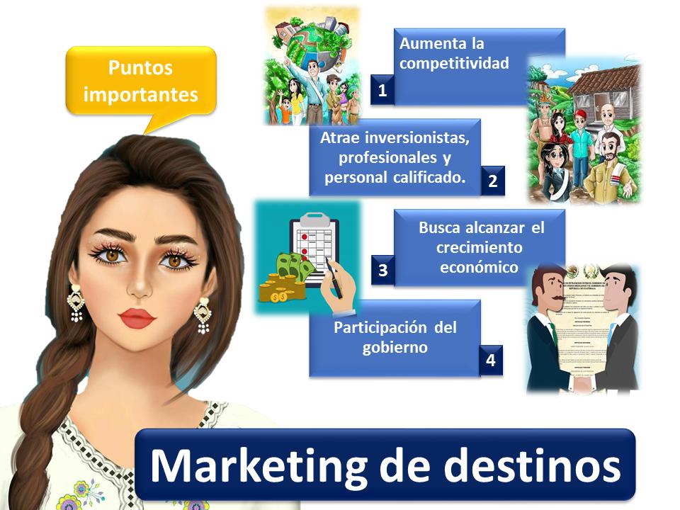 Marketing De Destinos 1